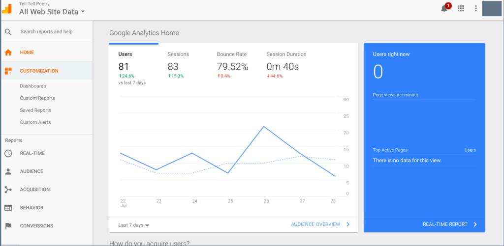 google analitycs jako narzędzie audytu
