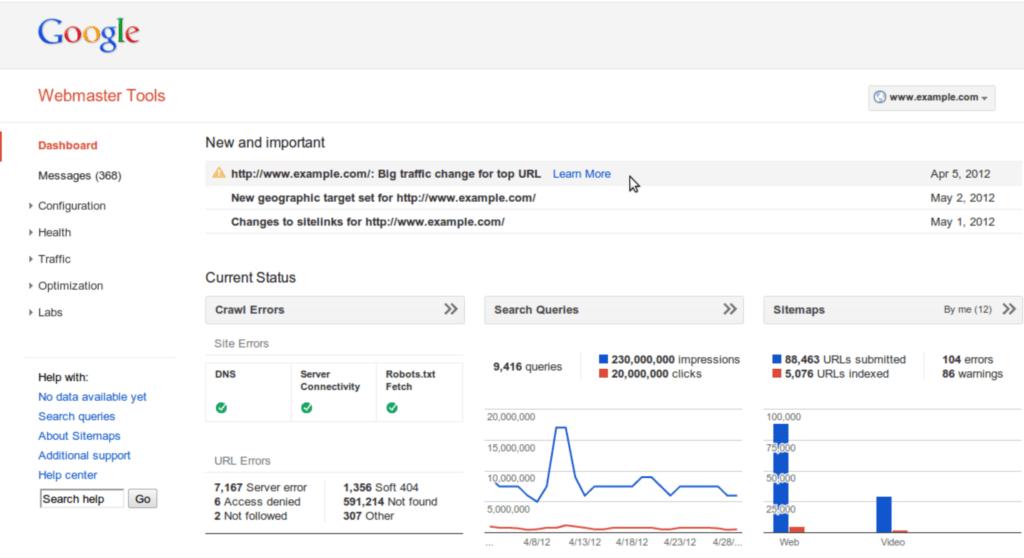 google webmaster w audycie strony